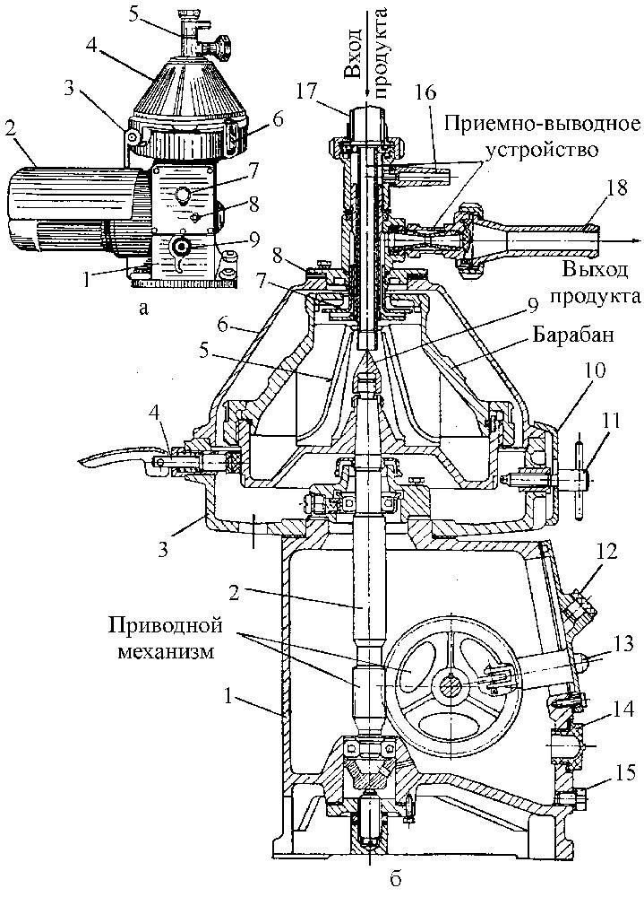 Вторая фотография или схема Сепаратор-молокоочиститель ОМ-1А